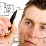 7 características de un emprendedor éxitoso