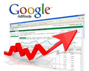 Google Adwords Grafica